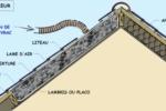 isolation sous toiture isosac